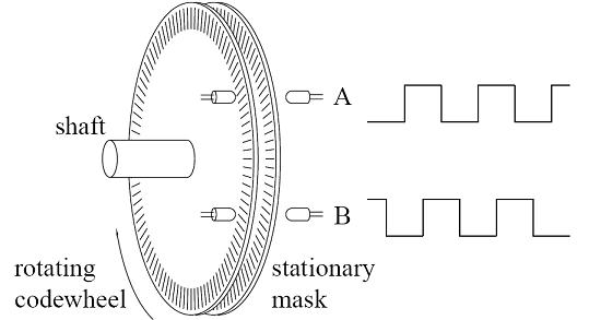 Encoder_diagram